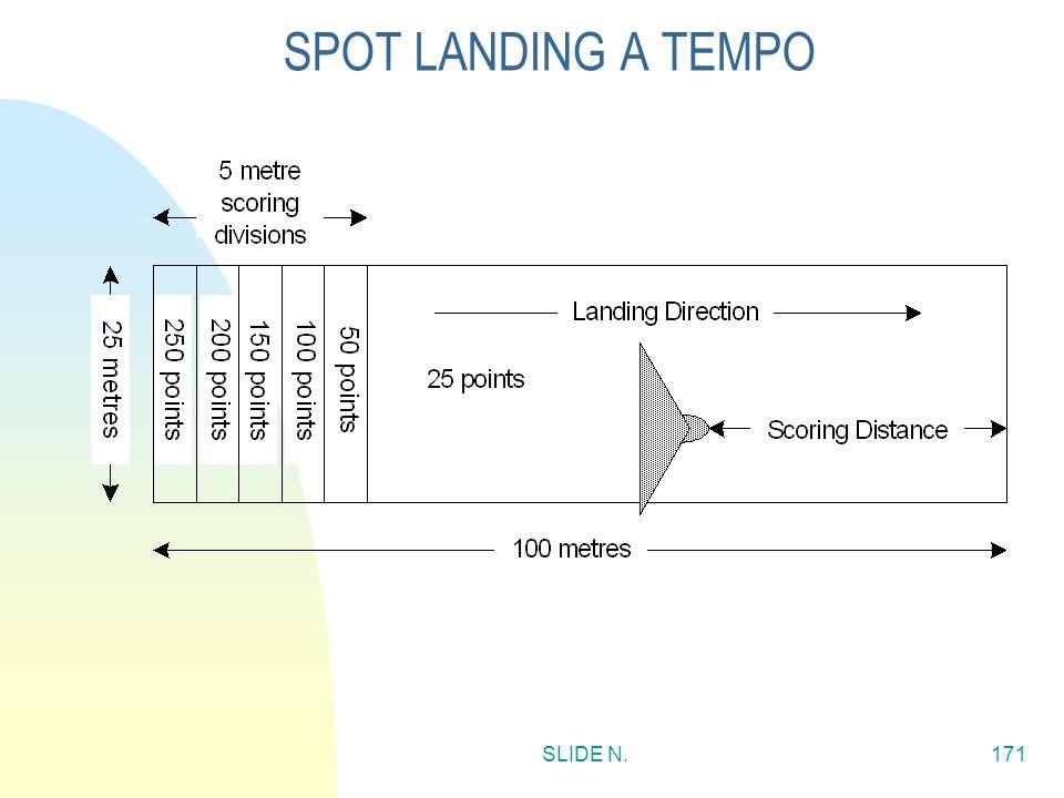 SPOT LANDING A TEMPO SLIDE N.