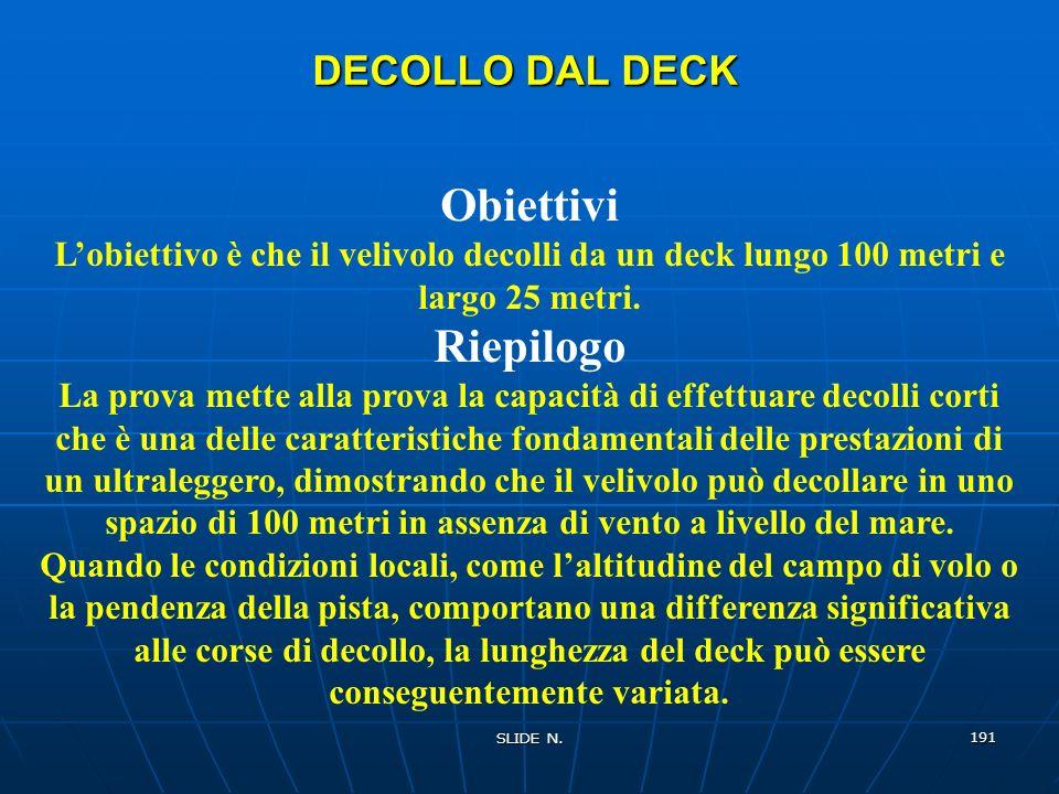 Obiettivi Riepilogo DECOLLO DAL DECK