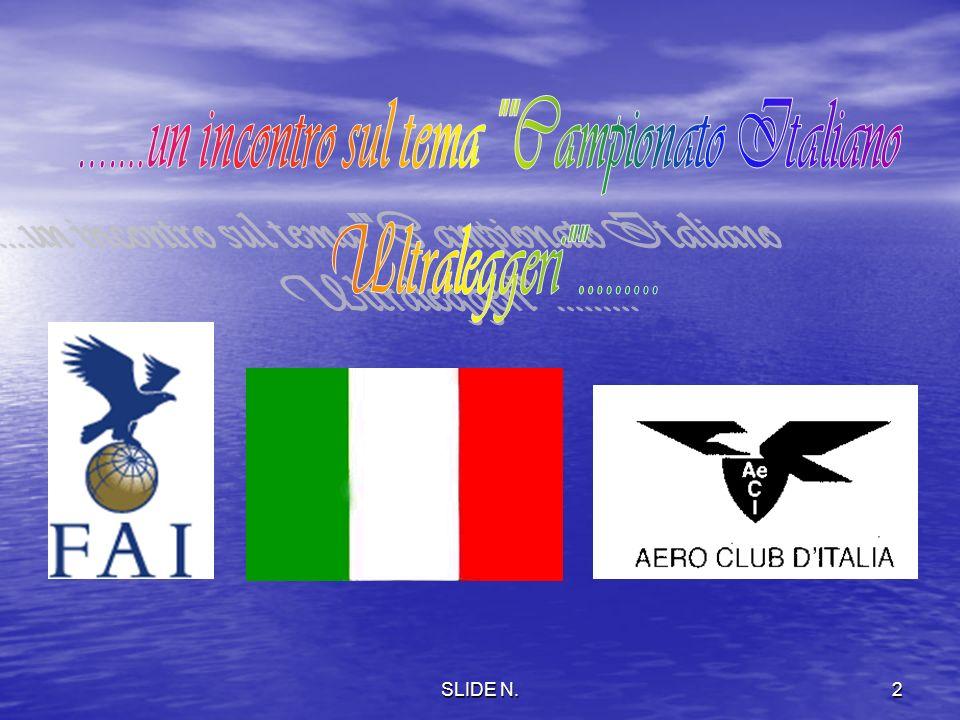 .......un incontro sul tema Campionato Italiano