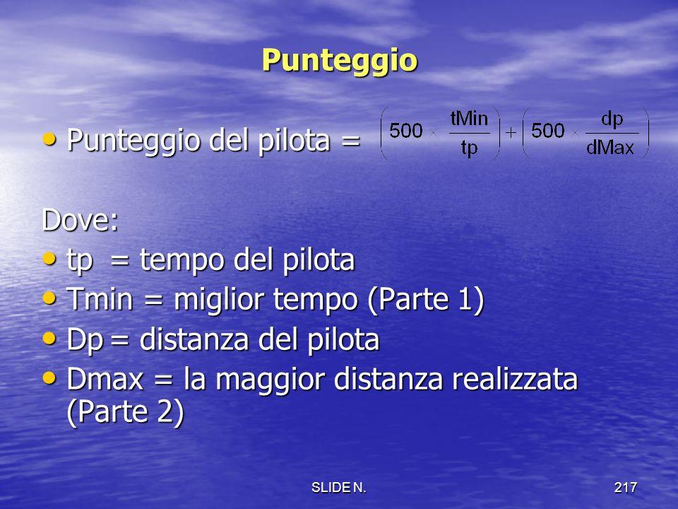 Tmin = miglior tempo (Parte 1) Dp = distanza del pilota
