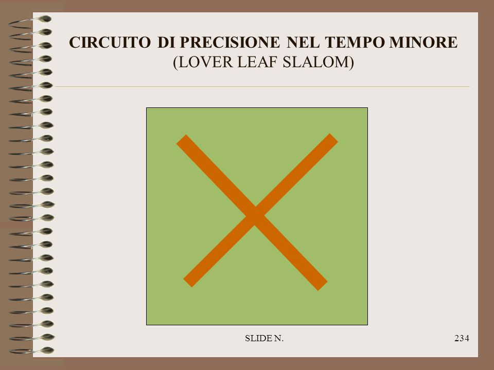 CIRCUITO DI PRECISIONE NEL TEMPO MINORE (LOVER LEAF SLALOM)