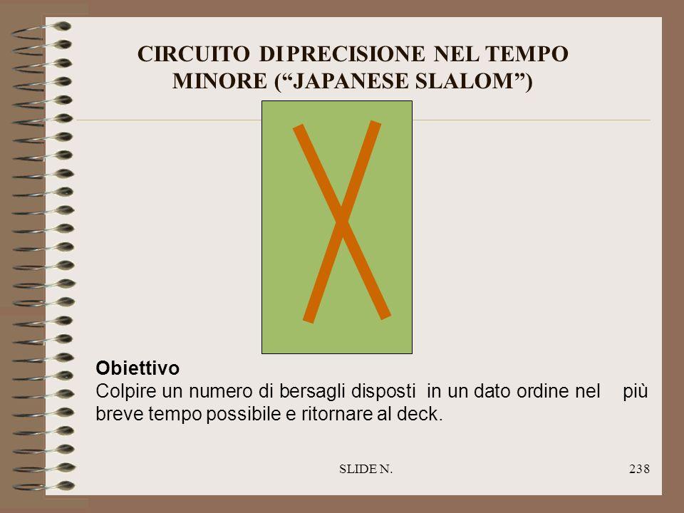 CIRCUITO DI PRECISIONE NEL TEMPO MINORE ( JAPANESE SLALOM )