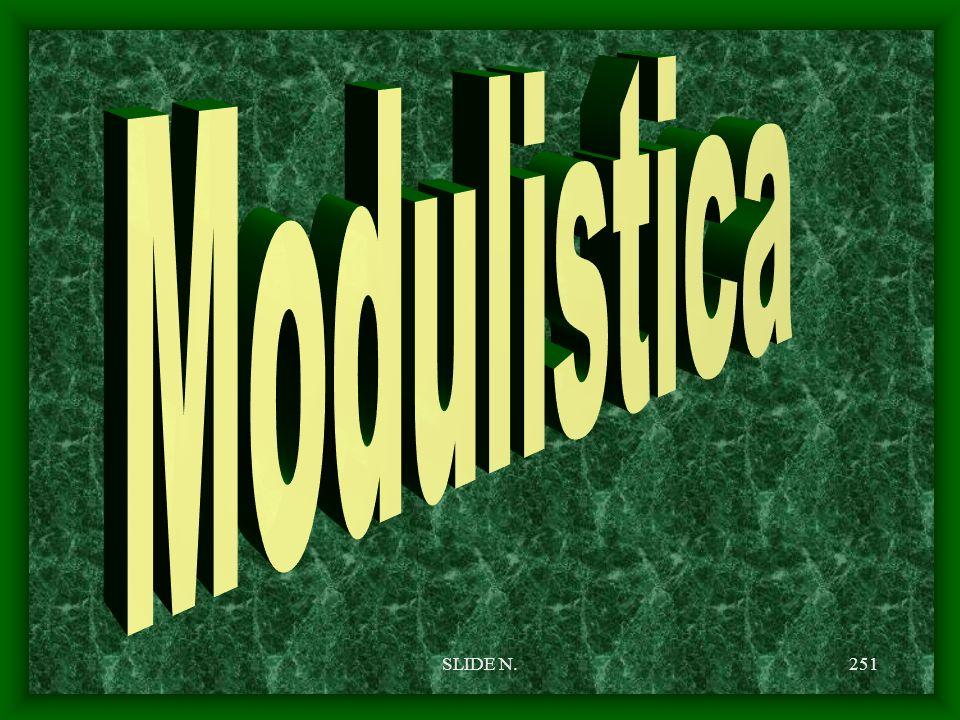 Modulistica SLIDE N.
