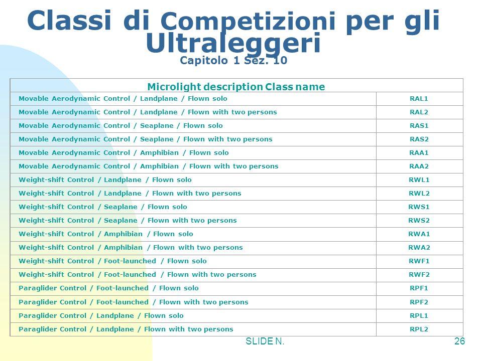 Classi di Competizioni per gli Ultraleggeri Capitolo 1 Sez. 10