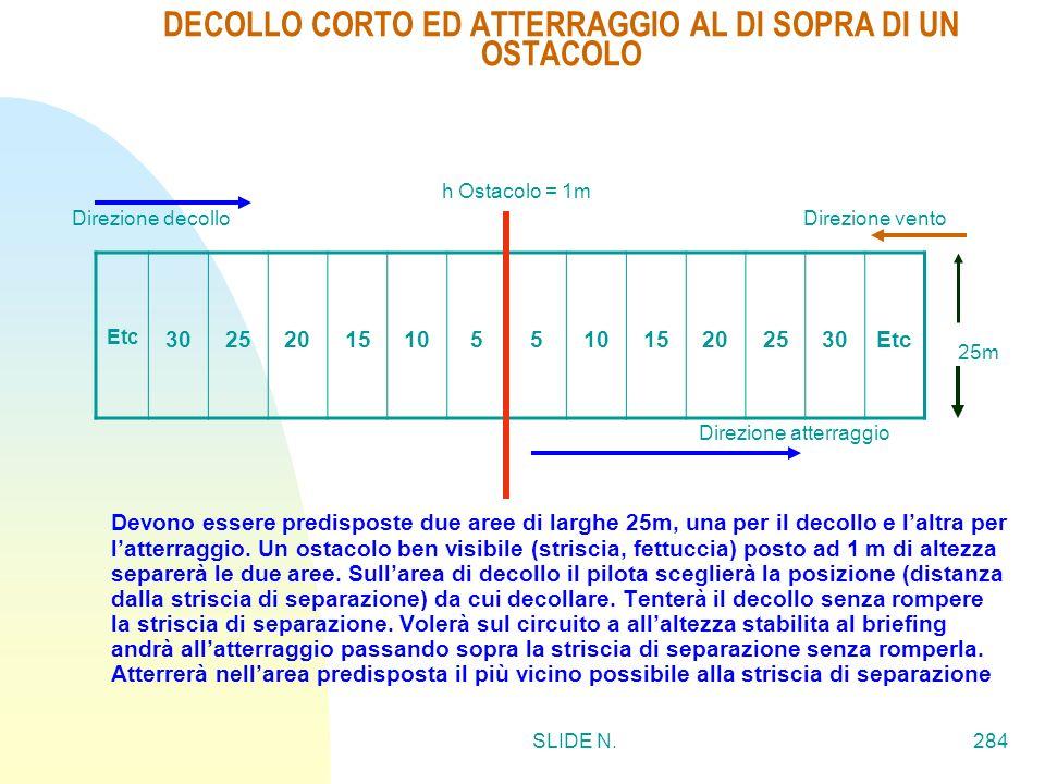 DECOLLO CORTO ED ATTERRAGGIO AL DI SOPRA DI UN OSTACOLO