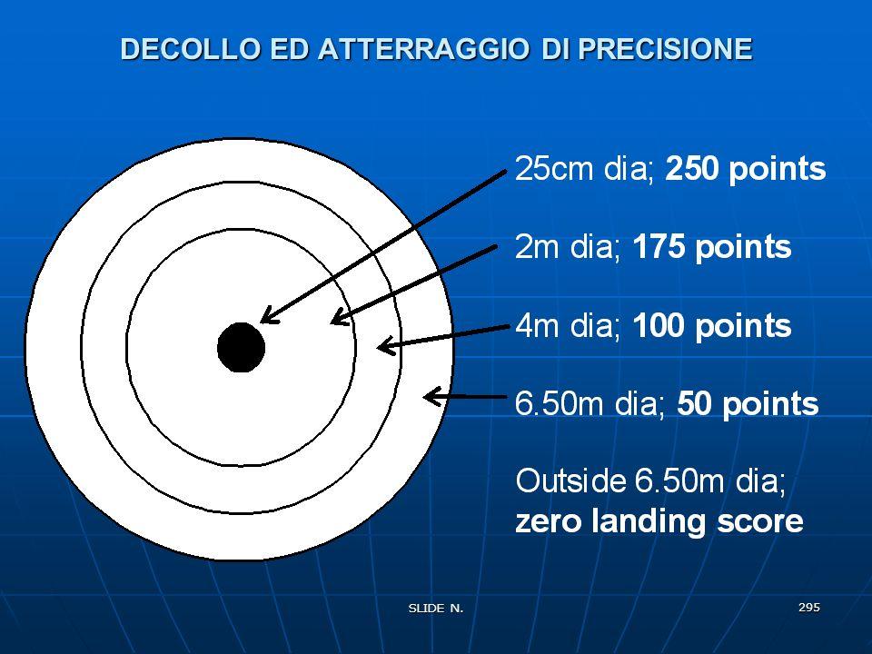 DECOLLO ED ATTERRAGGIO DI PRECISIONE