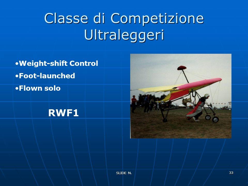 Classe di Competizione Ultraleggeri