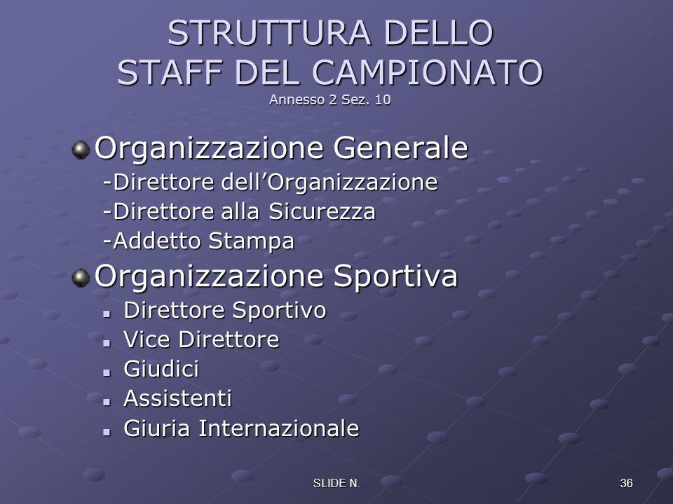 STRUTTURA DELLO STAFF DEL CAMPIONATO Annesso 2 Sez. 10