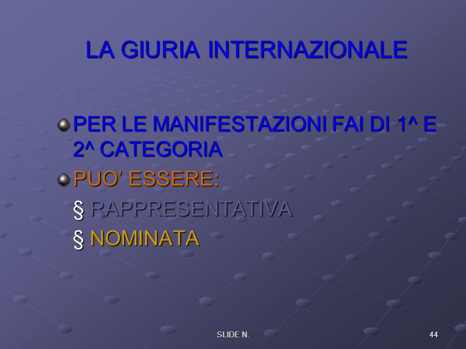 LA GIURIA INTERNAZIONALE
