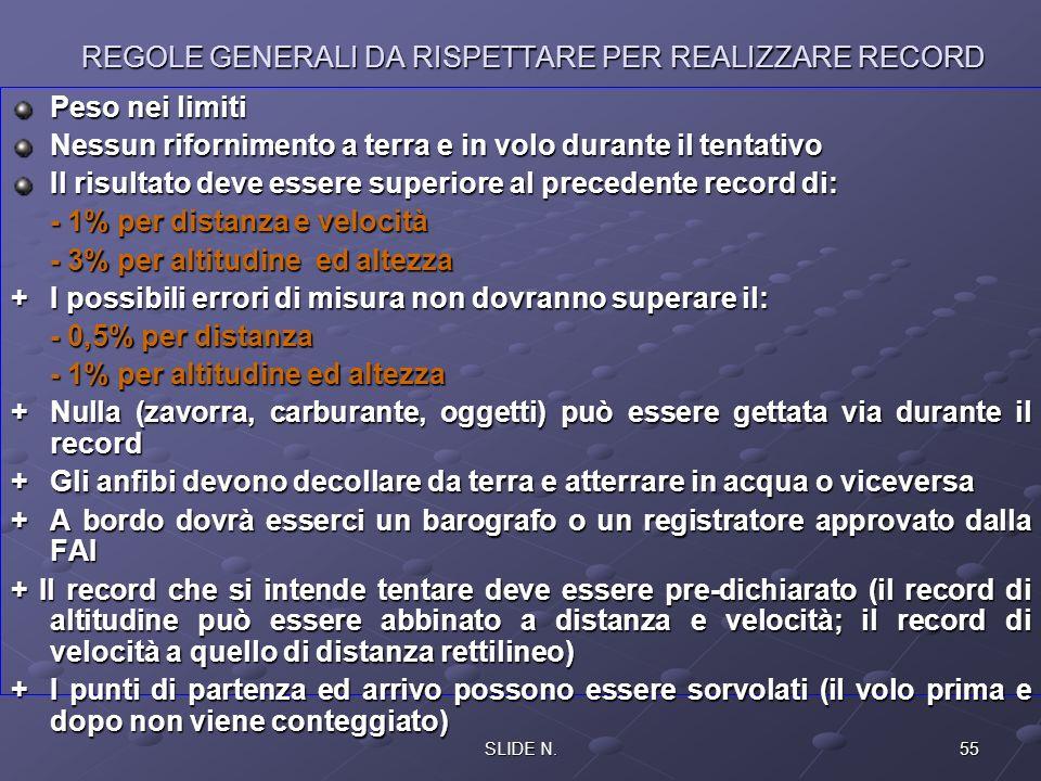 REGOLE GENERALI DA RISPETTARE PER REALIZZARE RECORD