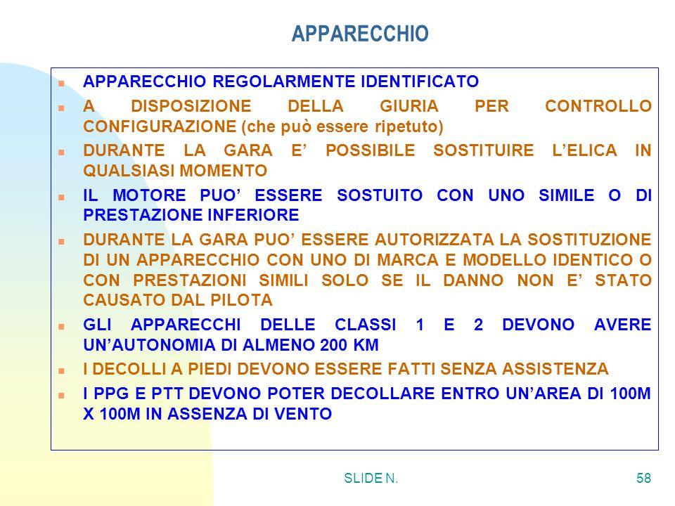 APPARECCHIO APPARECCHIO REGOLARMENTE IDENTIFICATO