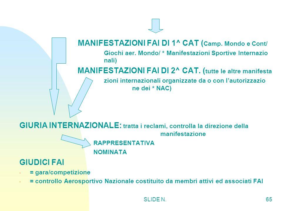 MANIFESTAZIONI FAI DI 1^ CAT (Camp. Mondo e Cont/