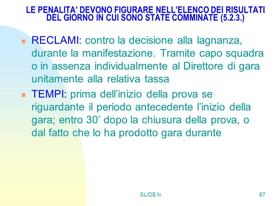 LE PENALITA' DEVONO FIGURARE NELL'ELENCO DEI RISULTATI DEL GIORNO IN CUI SONO STATE COMMINATE (5.2.3.)