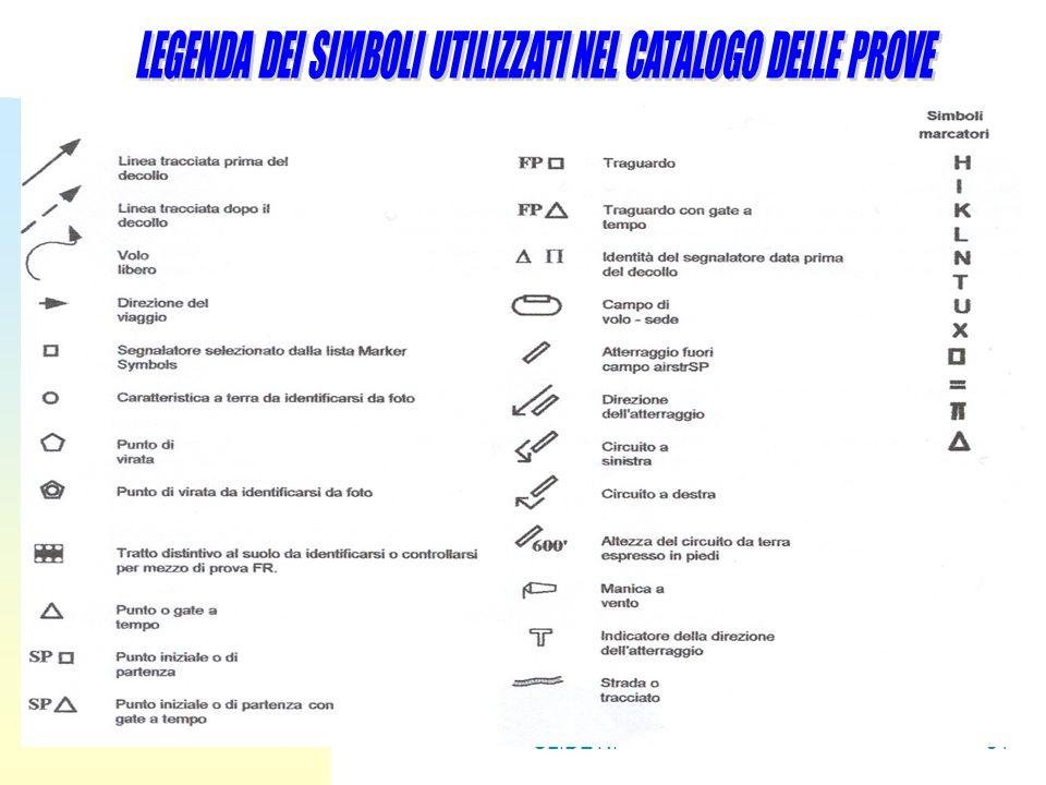 LEGENDA DEI SIMBOLI UTILIZZATI NEL CATALOGO DELLE PROVE