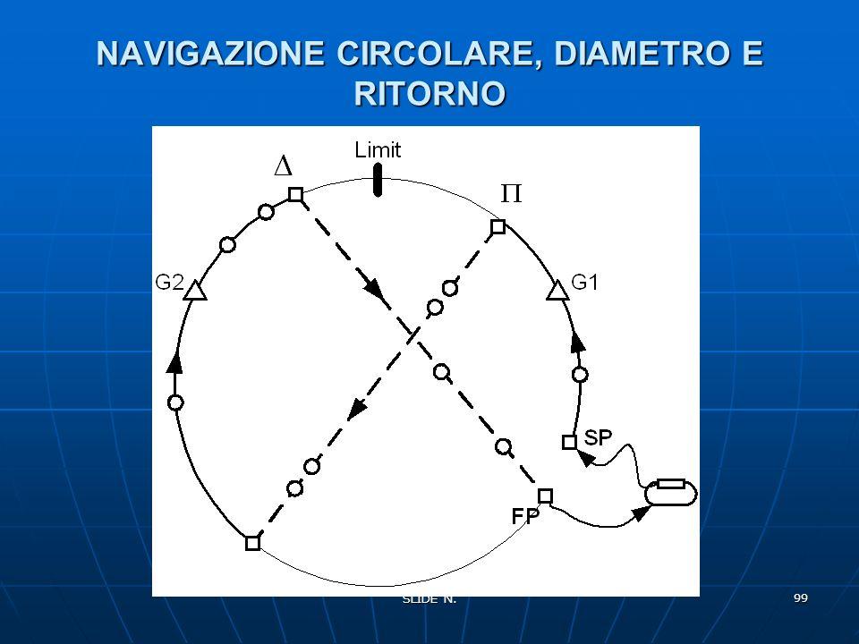 NAVIGAZIONE CIRCOLARE, DIAMETRO E RITORNO