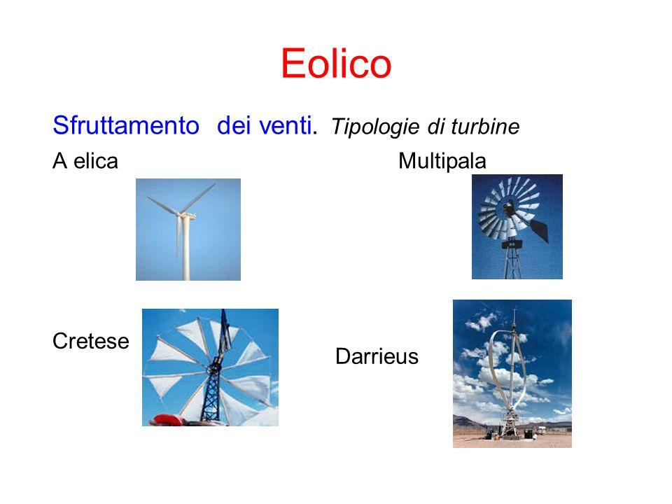 Eolico Sfruttamento dei venti. Tipologie di turbine A elica Multipala