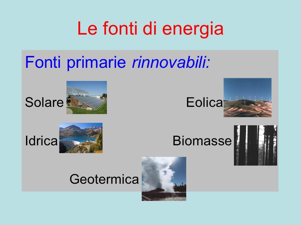 Le fonti di energia Fonti primarie rinnovabili: Solare Eolica