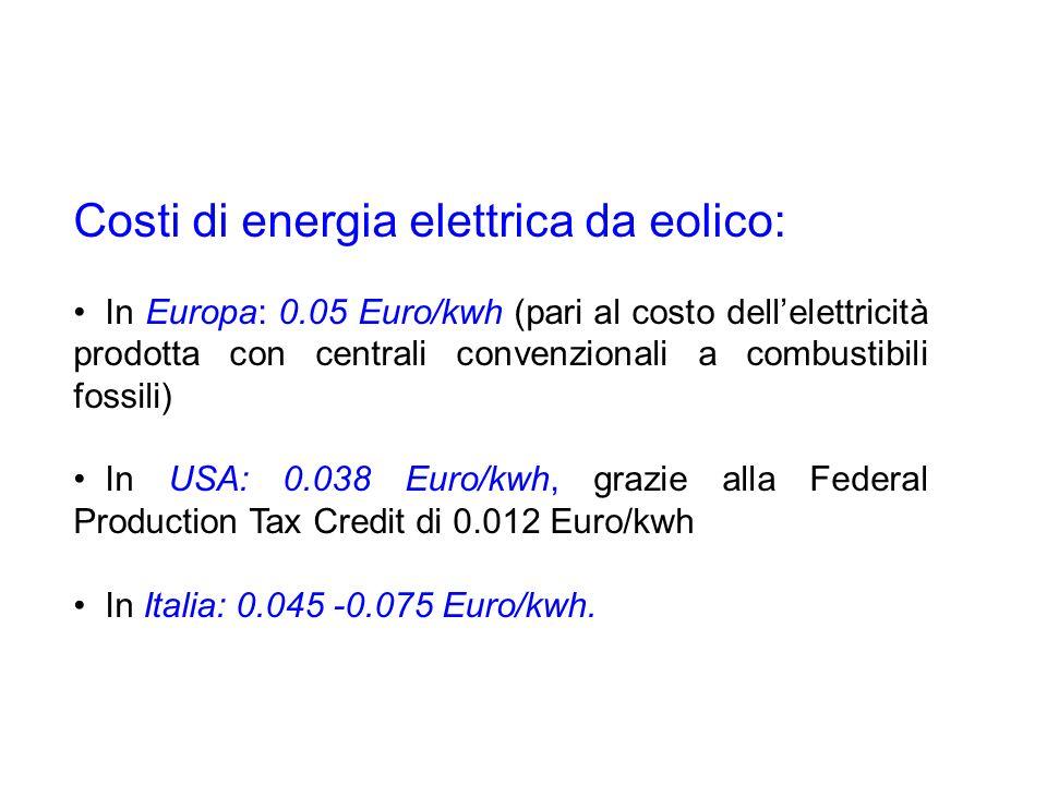 Costi di energia elettrica da eolico: