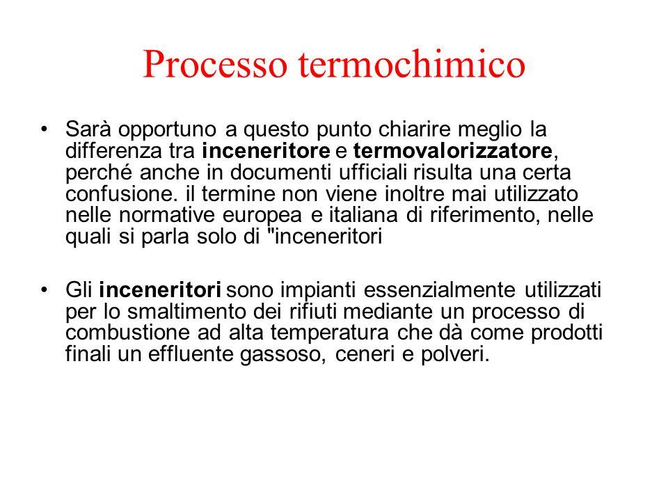 Processo termochimico