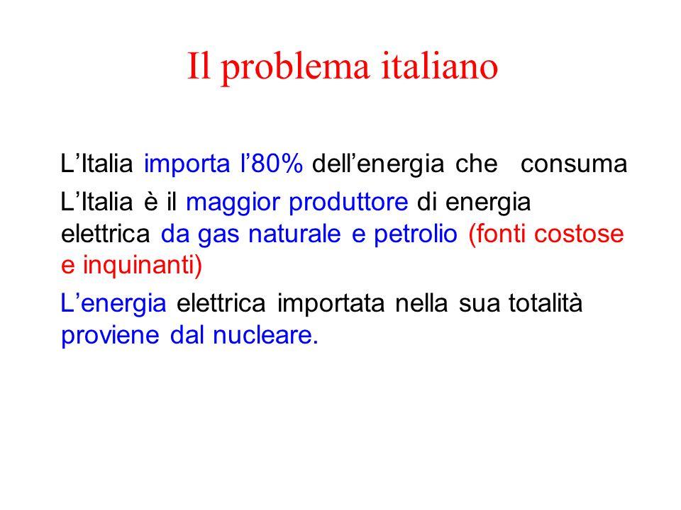 Il problema italiano L'Italia importa l'80% dell'energia che consuma