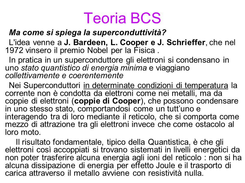 Teoria BCS Ma come si spiega la superconduttività
