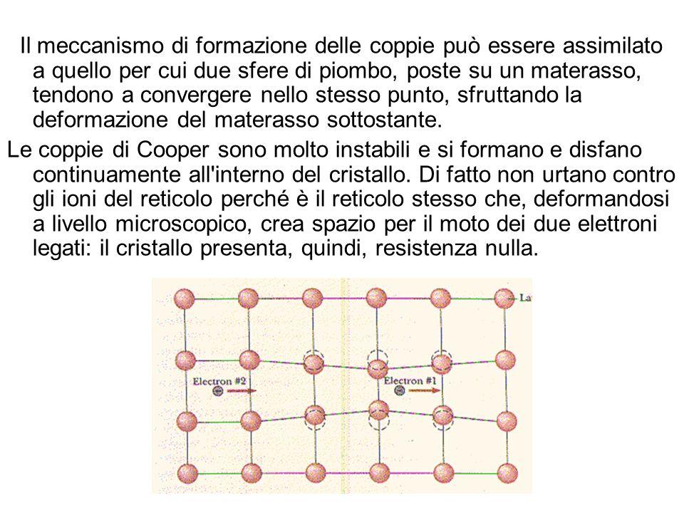 Il meccanismo di formazione delle coppie può essere assimilato a quello per cui due sfere di piombo, poste su un materasso, tendono a convergere nello stesso punto, sfruttando la deformazione del materasso sottostante.
