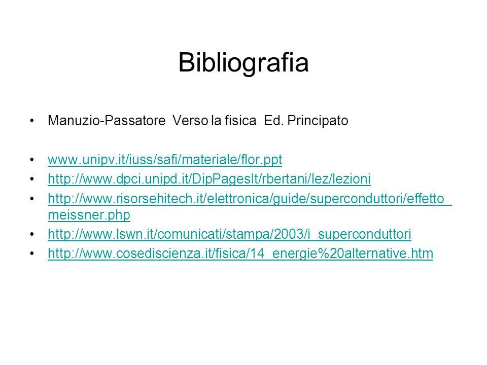Bibliografia Manuzio-Passatore Verso la fisica Ed. Principato