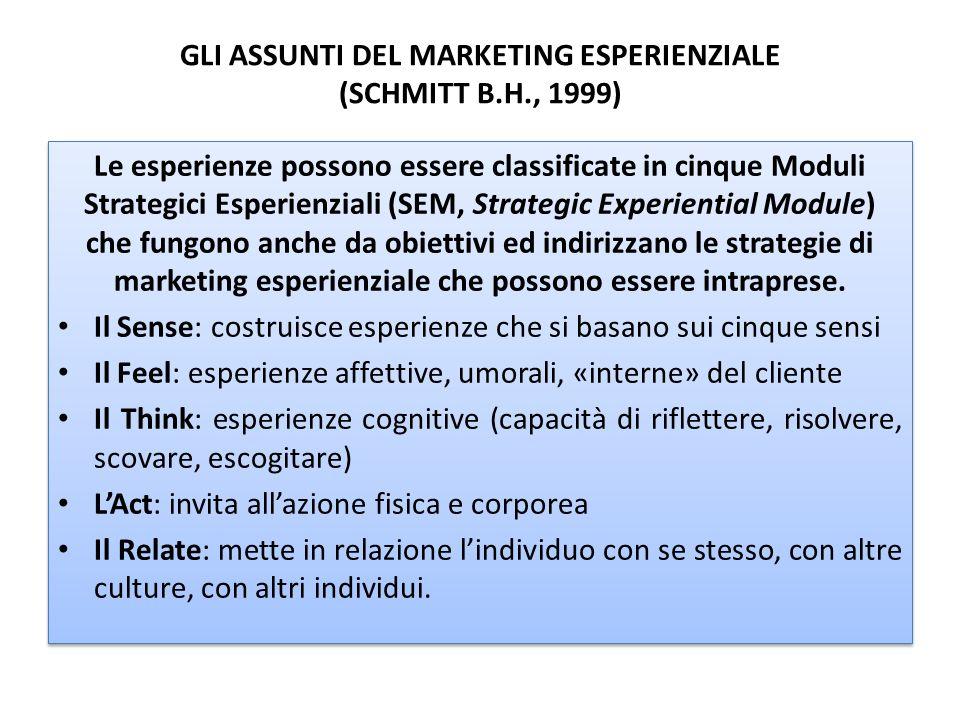 GLI ASSUNTI DEL MARKETING ESPERIENZIALE (SCHMITT B.H., 1999)