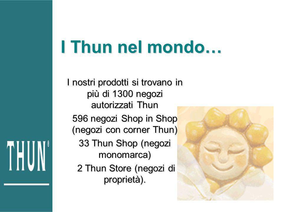 I Thun nel mondo… I nostri prodotti si trovano in più di 1300 negozi autorizzati Thun. 596 negozi Shop in Shop (negozi con corner Thun)