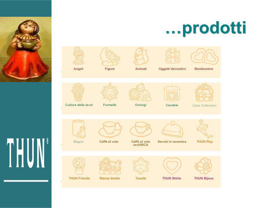 …prodotti