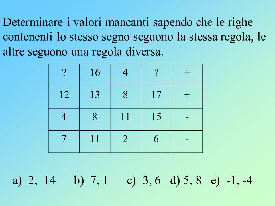 Determinare i valori mancanti sapendo che le righe contenenti lo stesso segno seguono la stessa regola, le altre seguono una regola diversa.