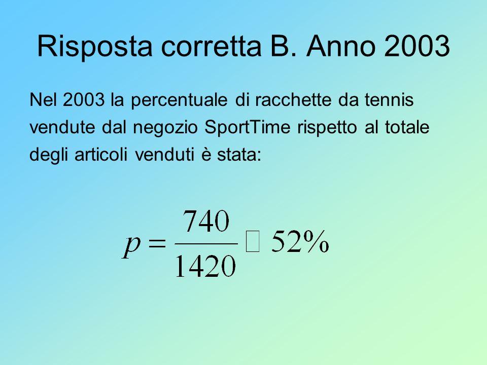 Risposta corretta B. Anno 2003