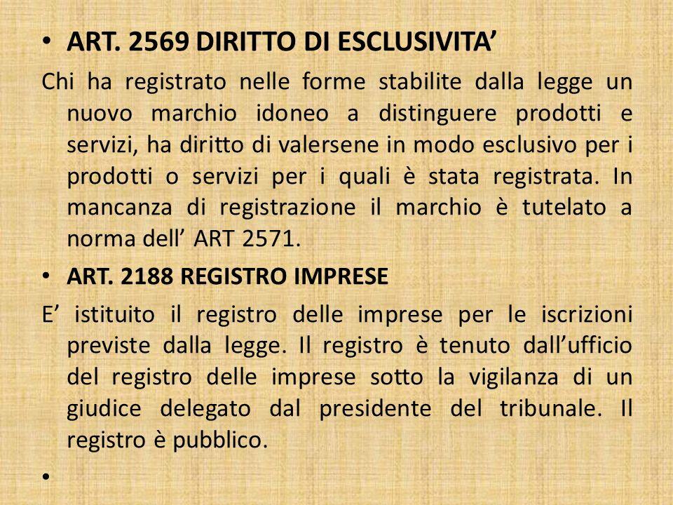 ART. 2569 DIRITTO DI ESCLUSIVITA'