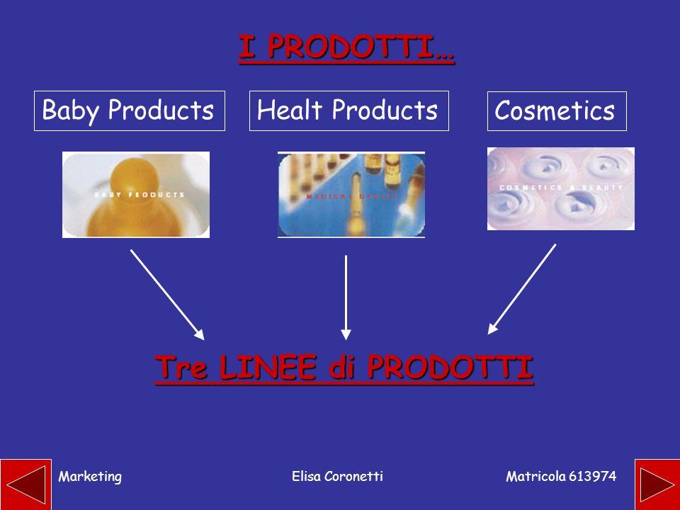 I PRODOTTI… Tre LINEE di PRODOTTI Baby Products Healt Products