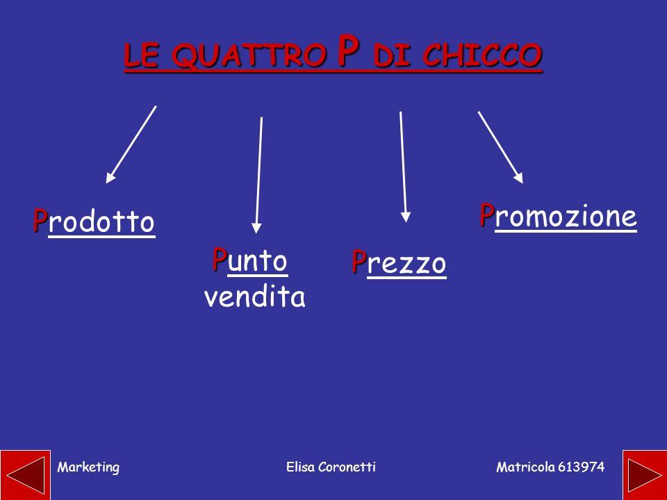 LE QUATTRO P DI CHICCO Promozione Prodotto Punto Prezzo vendita