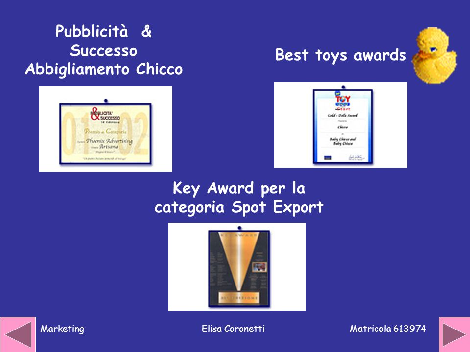 Key Award per la categoria Spot Export