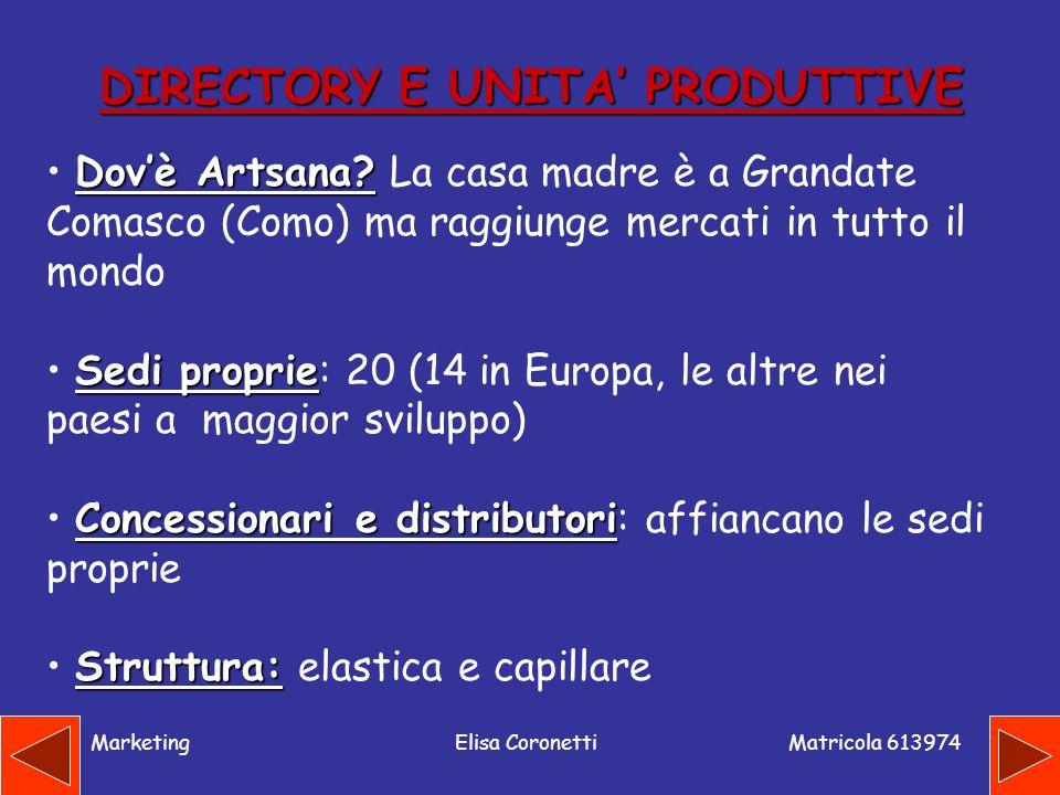 DIRECTORY E UNITA' PRODUTTIVE