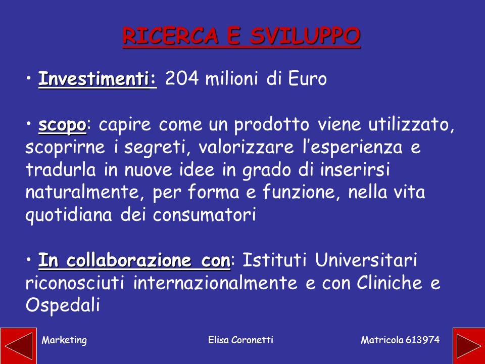RICERCA E SVILUPPO Investimenti: 204 milioni di Euro