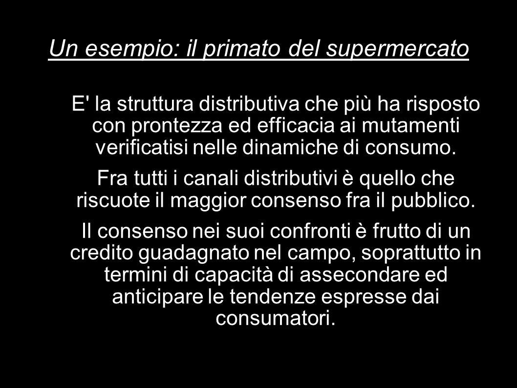 Un esempio: il primato del supermercato