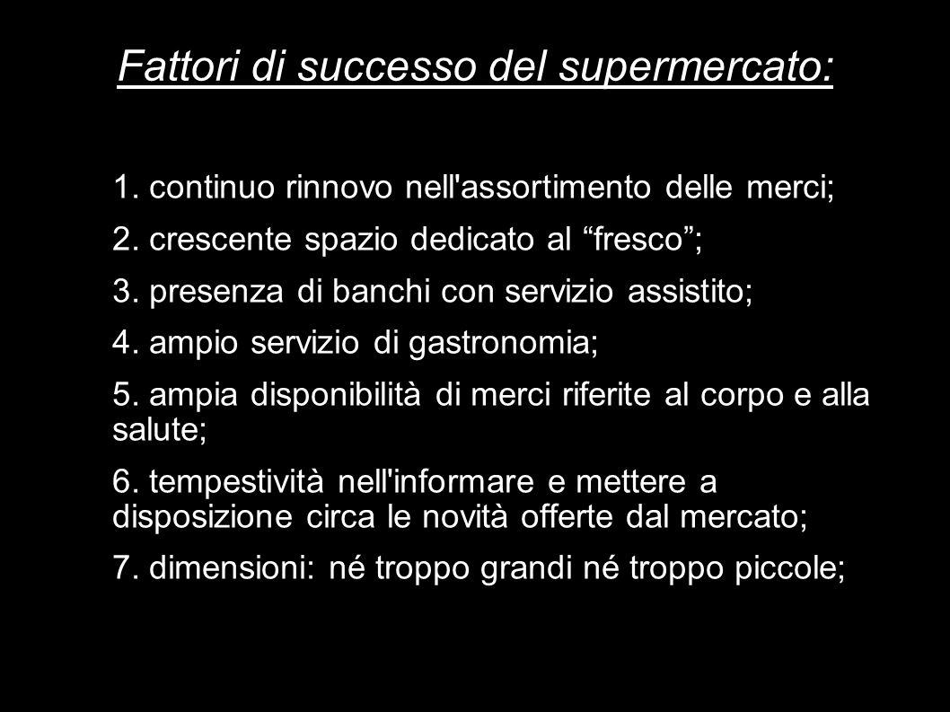 Fattori di successo del supermercato: