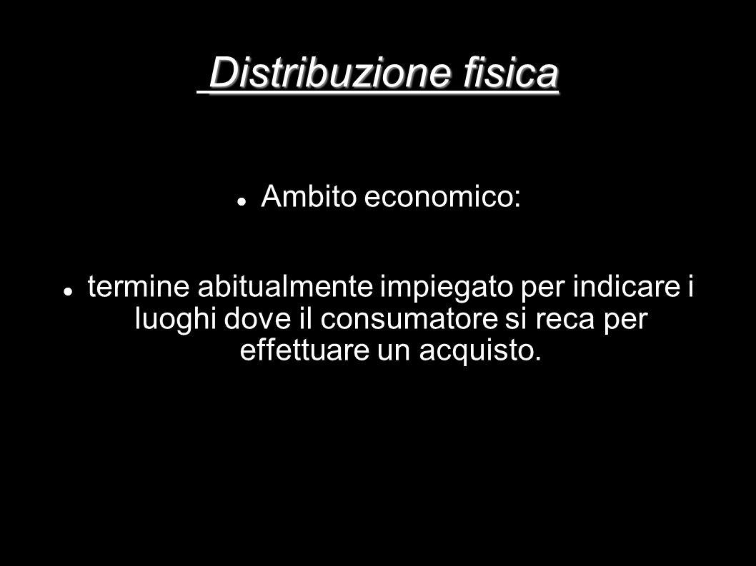 Distribuzione fisica Ambito economico: