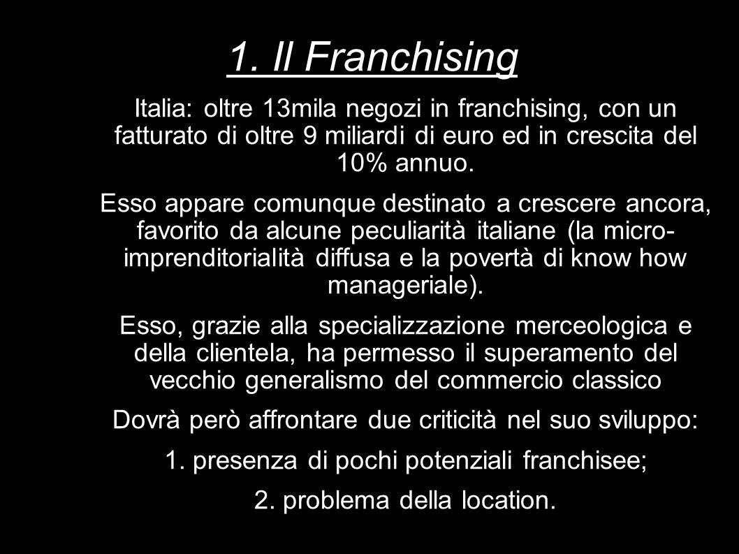1. Il Franchising Italia: oltre 13mila negozi in franchising, con un fatturato di oltre 9 miliardi di euro ed in crescita del 10% annuo.