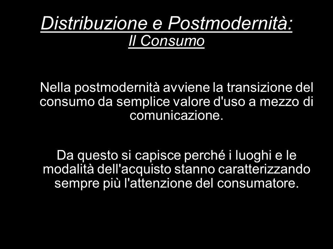 Distribuzione e Postmodernità: Il Consumo
