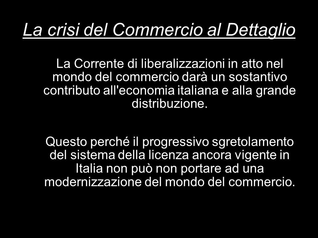 La crisi del Commercio al Dettaglio