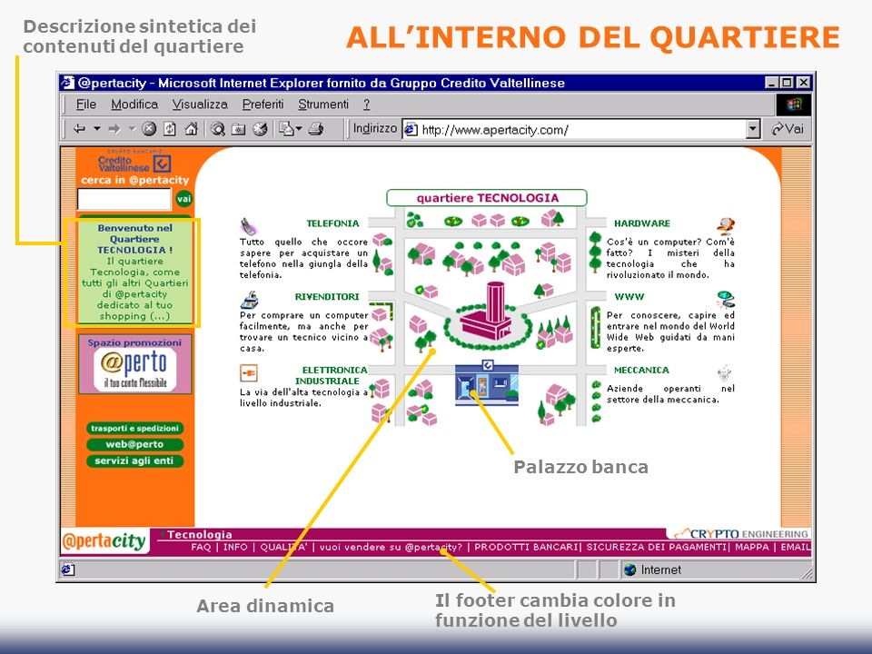 ALL'INTERNO DEL QUARTIERE
