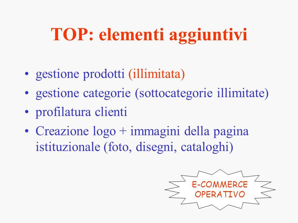TOP: elementi aggiuntivi