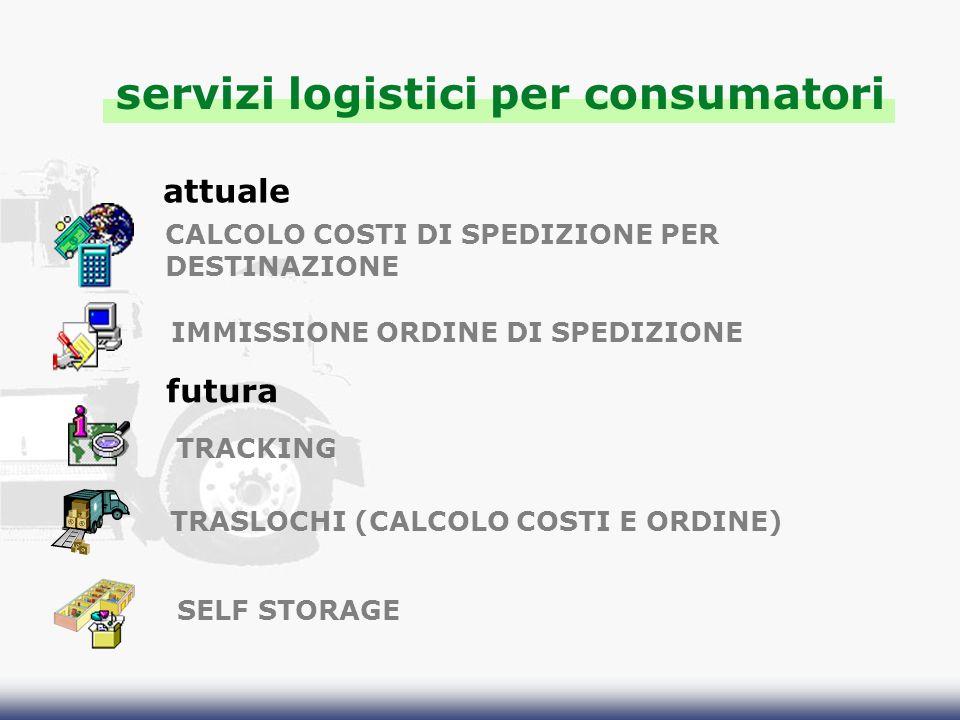 servizi logistici per consumatori