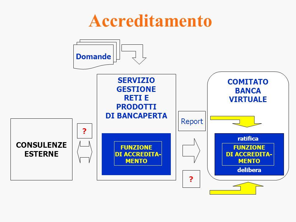 Accreditamento Domande SERVIZIO COMITATO GESTIONE BANCA RETI E