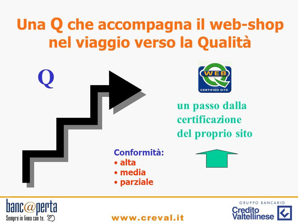Una Q che accompagna il web-shop nel viaggio verso la Qualità