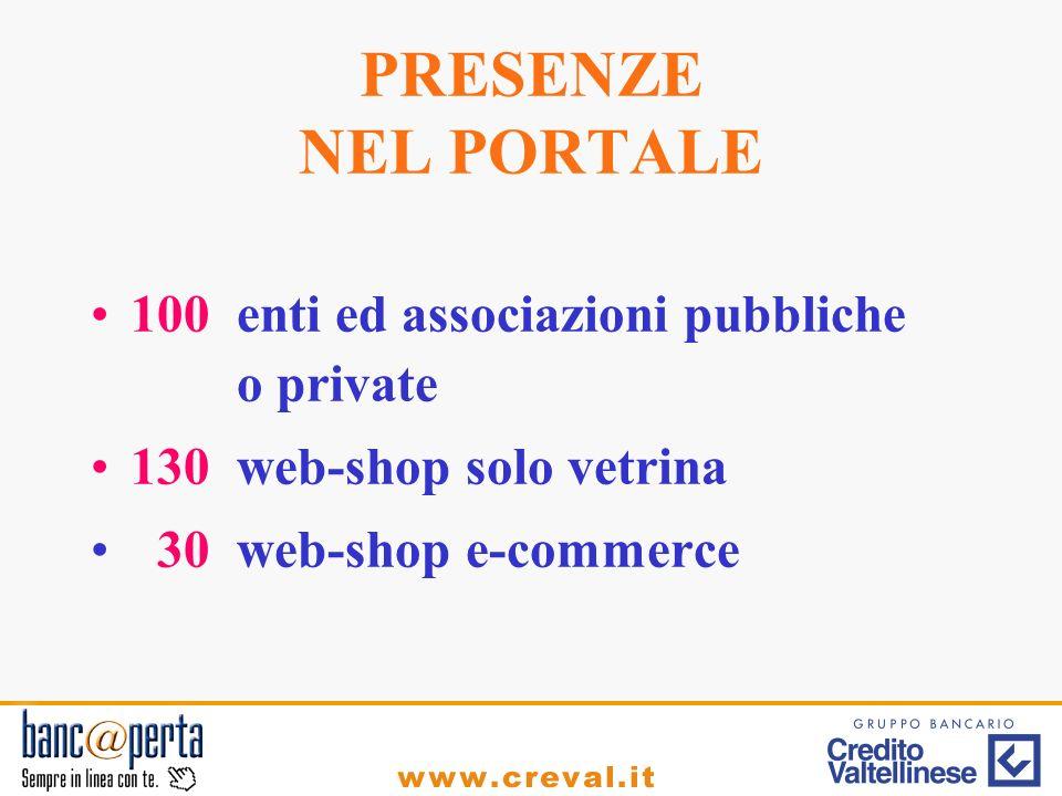 PRESENZE NEL PORTALE 100 enti ed associazioni pubbliche o private